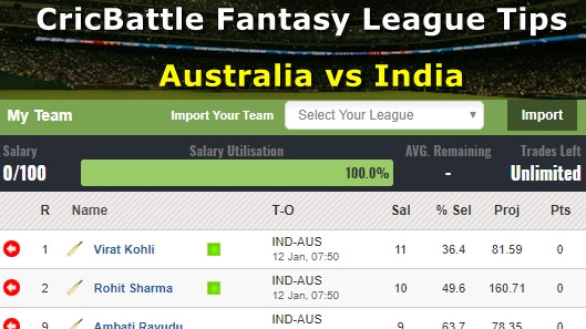 Fantasy Tips – Australia vs India on January 12