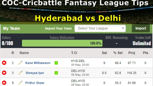 Fantasy Tips - Hyderabad vs Delhi on May 5