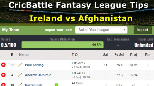 Fantasy Tips - Ireland vs Afghanistan on August 31