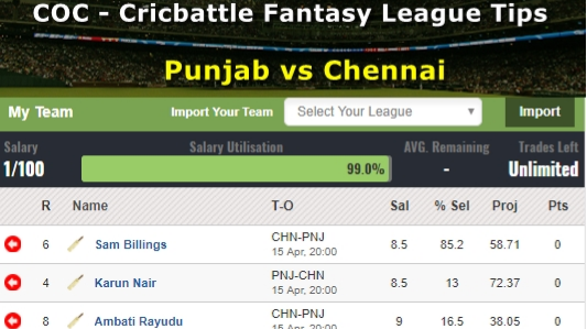 Fantasy Tips - Punjab vs Chennai on April 15