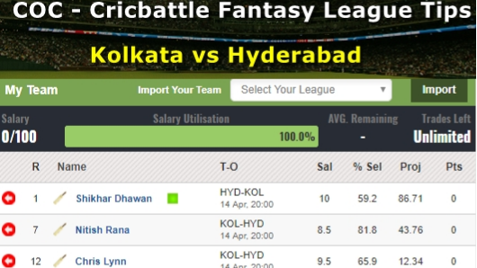 Fantasy Tips - Kolkata vs Hyderabad on April 14