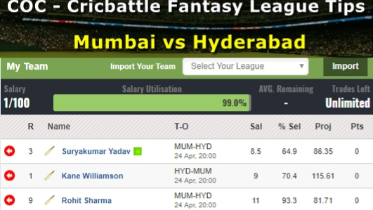 Fantasy Tips - Mumbai vs Hyderabad on April 24