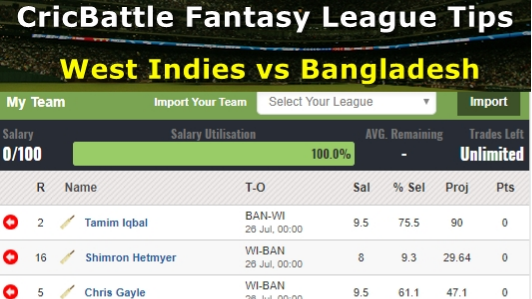 Fantasy Tips - West Indies vs Bangladesh on July 26