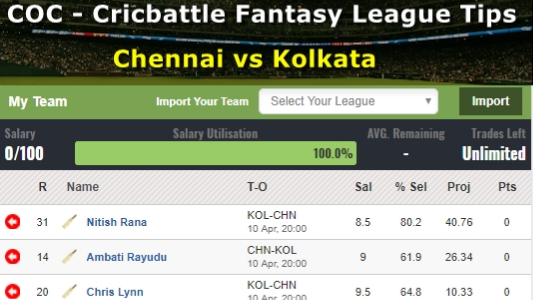 Fantasy Tips - Chennai vs Kolkata on April 10
