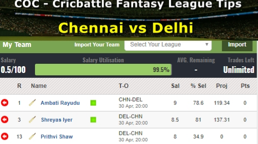 Fantasy Tips - Chennai vs Delhi on April 30
