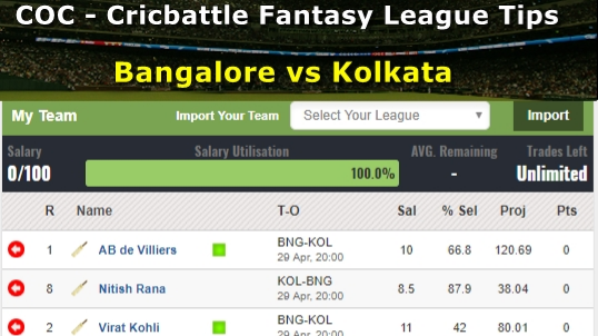 Fantasy Tips - Bangalore vs Kolkata on April 29