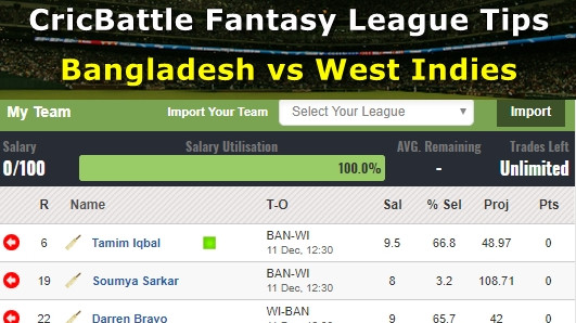Fantasy Tips – Bangladesh vs West Indies on December 11