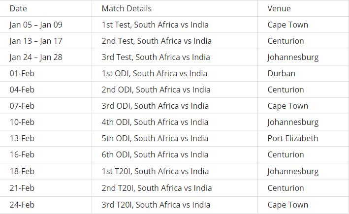 Schedule India tour of South Africa