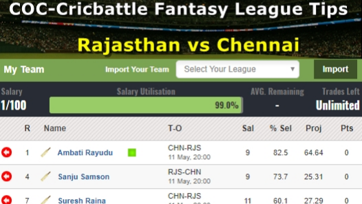 Fantasy Tips - Rajasthan vs Chennai on May 11
