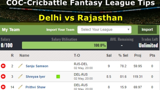 Fantasy Tips - Delhi vs Rajasthan on May 2
