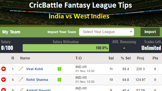 Fantasy Tips – India vs West Indies on November 1