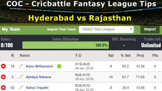 Fantasy Tips - Hyderabad vs Rajasthan on April 9