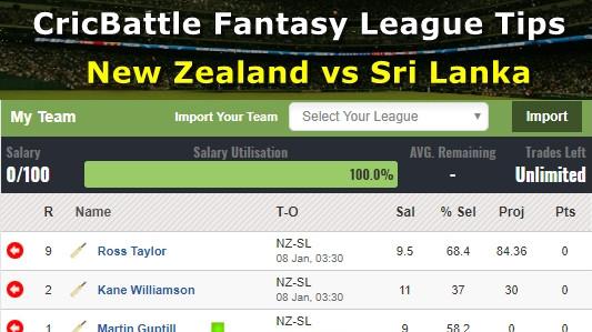Fantasy Tips – New Zealand vs Sri Lanka on January 8