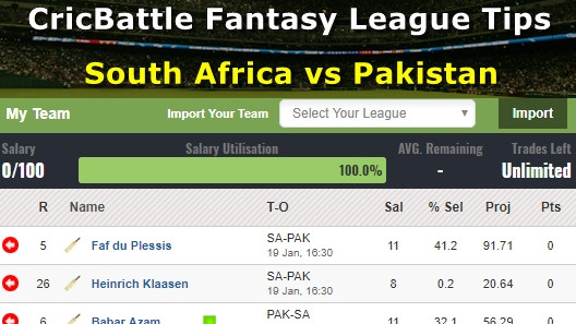 Fantasy Tips – South Africa vs Pakistan on January 19