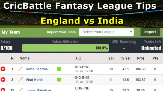 Fantasy Tips - England vs India on July 17