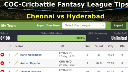 Fantasy Tips - Chennai vs Hyderabad on May 27