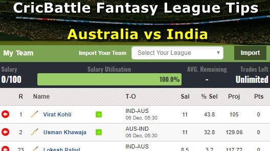 Fantasy Tips – Australia vs India on December 6