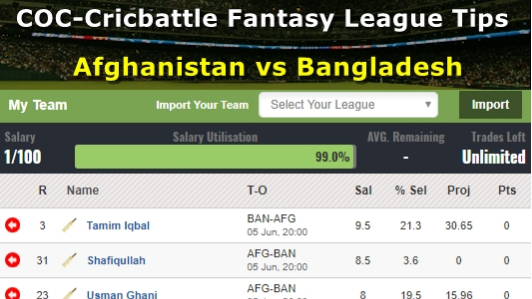 Fantasy Tips - Afghanistan vs Bangladesh on June 5